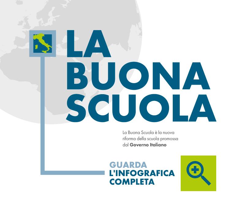 info-buonascuola-preview